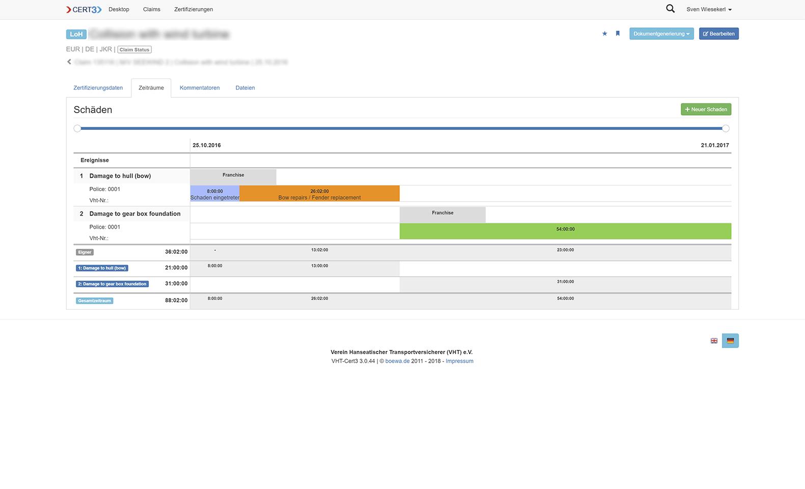 VHT - Online Zertifizierung - Verwaltung von LOH-Claims mit grafischer Darstellung der Zeiträume