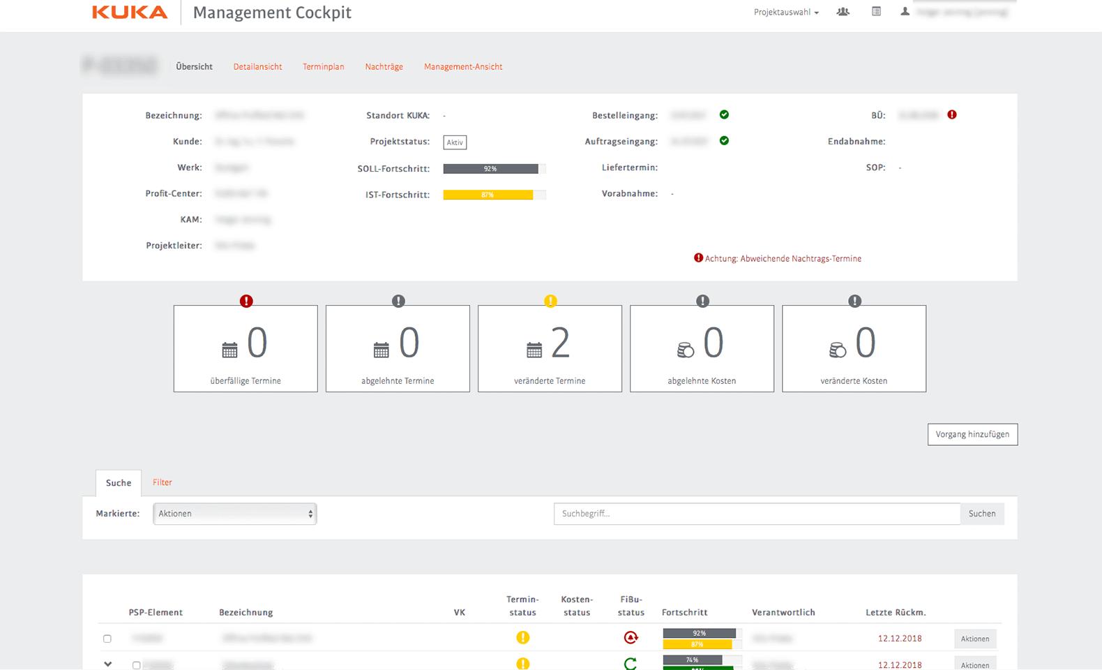 KUKA - Management Cockpit - Detailübersicht eines Projekts