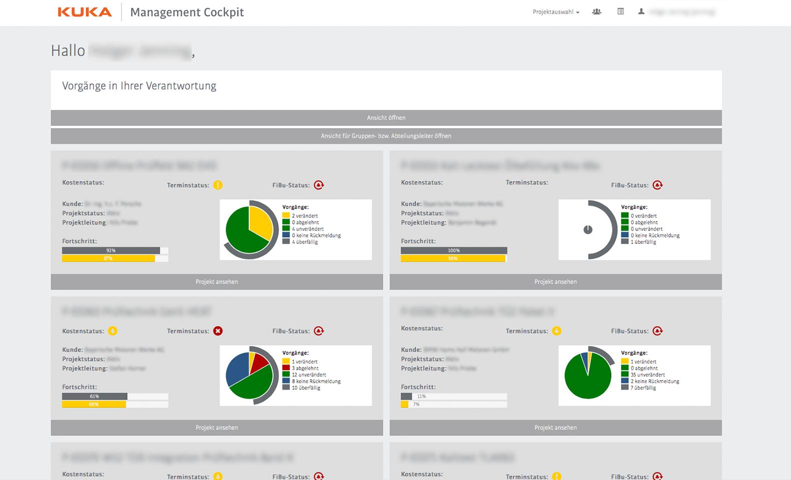 KUKA - Management Cockpit - Grafische Auswertung für schnelle Übersicht inkl Tortendiagramm und Fortschrittsbalken